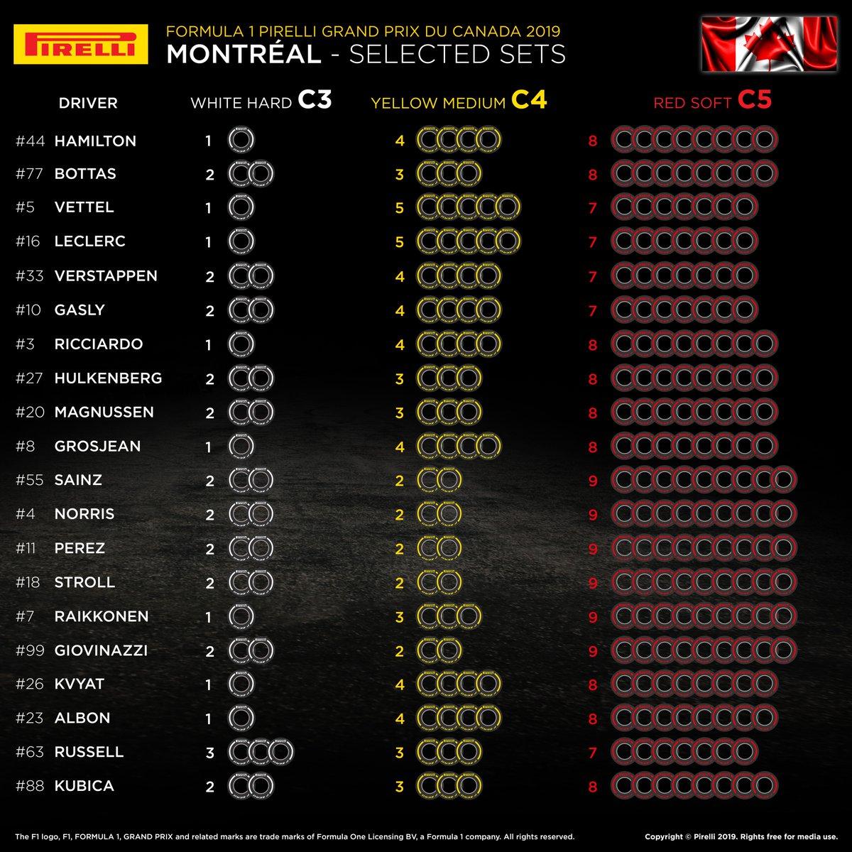 Imagini pentru tyres for 2019 canadian grand prix